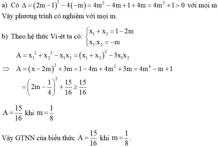 Bài tập ứng dụng định lý Viète