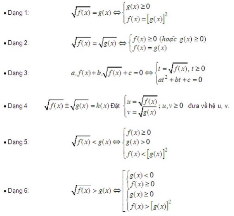 Một số dạng toán về bất phương trình chứa căn