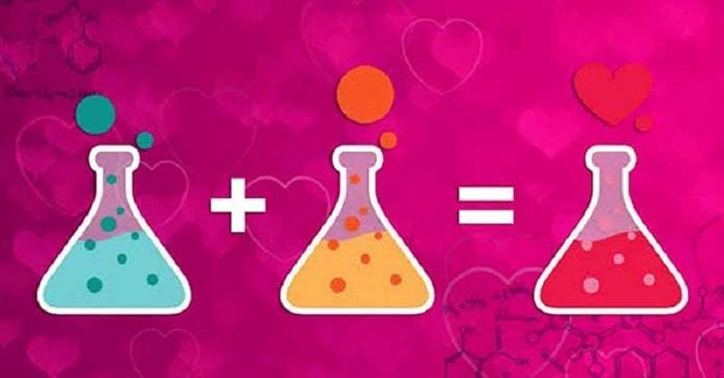 Học sinh cần biết cách cân bằng phương trình hóa học.