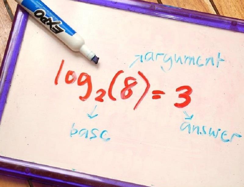 các tính chất của logarit