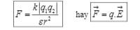 Công thức lực tương tác giữa hai điện tích điểm