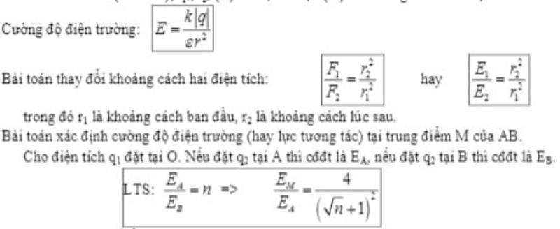 Công thức giải nhanh vật lý 11