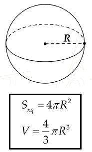 Diện tích mặt cầu tính đơn giản qua công thức.