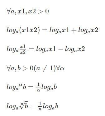 Logarit và các phép toán
