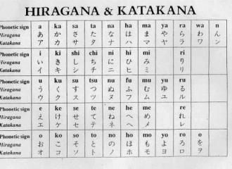 Cách học bảng chữ cái tiếng Nhật hiệu quả nhất