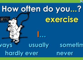 Cấu trúc How often trong tiếng Anh, ý nghĩa và cách sử dụng