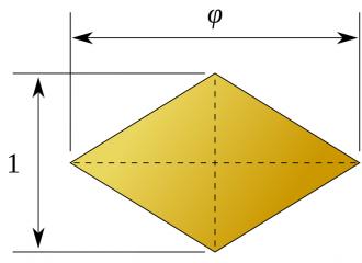 Chi tiết tính chu vi hình thoi diện tích hình thoi