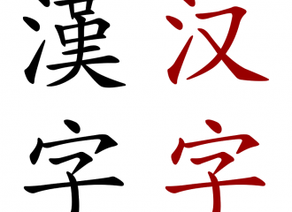 Học giỏi tiếng Trung Quốc với bảng chữ cái tiếng Trung