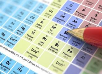 Mẹo nhanh ghi nhớ và đọc bảng tuần hoàn hóa học