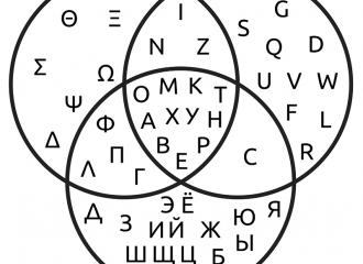 Những điều các bạn học sinh cần biết về sơ đồ Venn trong toán học