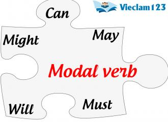Tổng hợp kiến thức về Modal verb (động từ khuyết thiếu)